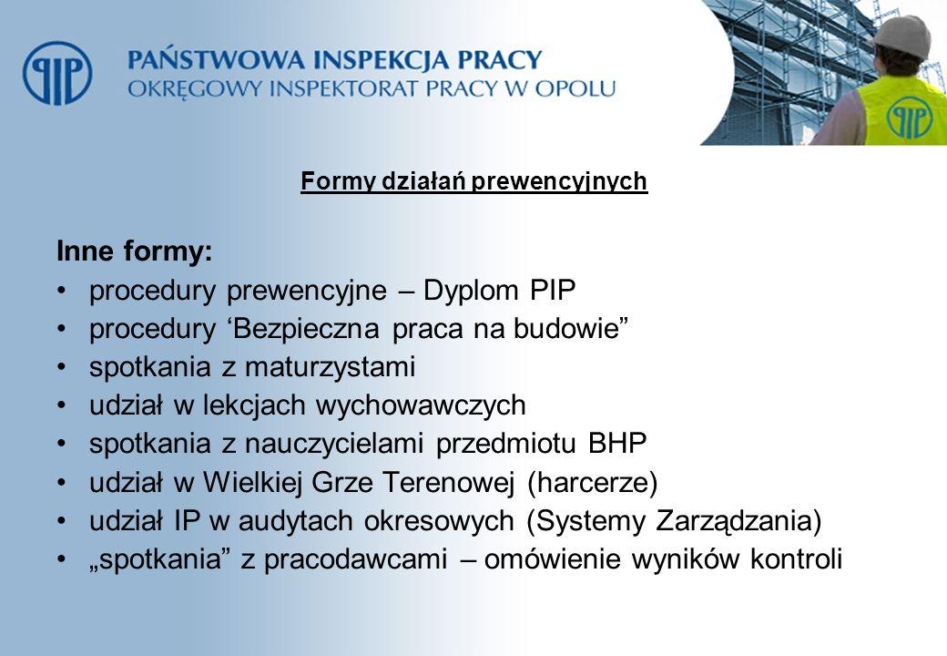 Formy działań prewencyjnych Inne formy: procedury prewencyjne – Dyplom PIP procedury Bezpieczna praca na budowie spotkania z maturzystami udział w lek