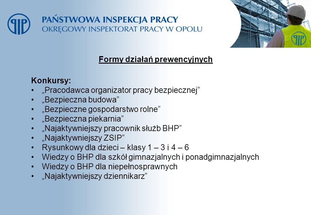 Formy działań prewencyjnych Poradnictwo: podczas kontroli w biurze OIP – dyżury (pn.