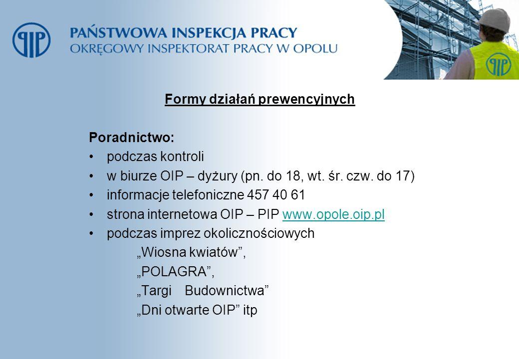 Formy działań prewencyjnych Szkolenia: Pracodawców dla partnerów społecznych (zw.