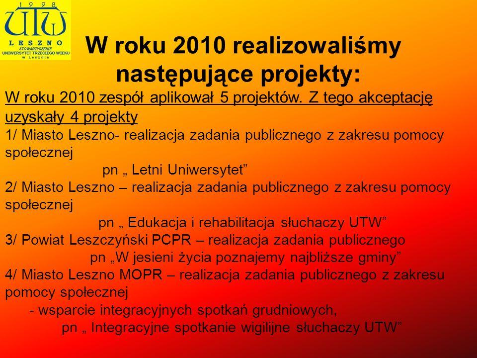 W roku 2010 realizowaliśmy następujące projekty: W roku 2010 zespół aplikował 5 projektów. Z tego akceptację uzyskały 4 projekty 1/ Miasto Leszno- rea