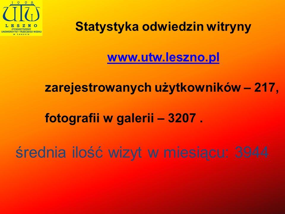 Statystyka odwiedzin witryny www.utw.leszno.pl zarejestrowanych użytkowników – 217, fotografii w galerii – 3207. średnia ilość wizyt w miesiącu: 3944