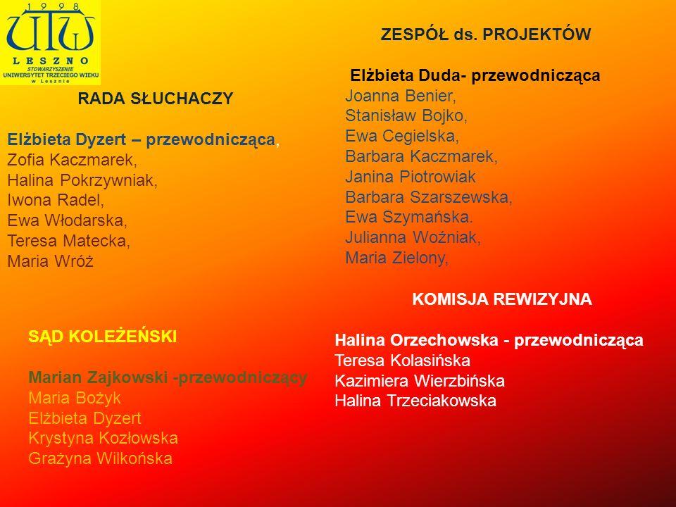 RADA SŁUCHACZY Elżbieta Dyzert – przewodnicząca, Zofia Kaczmarek, Halina Pokrzywniak, Iwona Radel, Ewa Włodarska, Teresa Matecka, Maria Wróż ZESPÓŁ ds