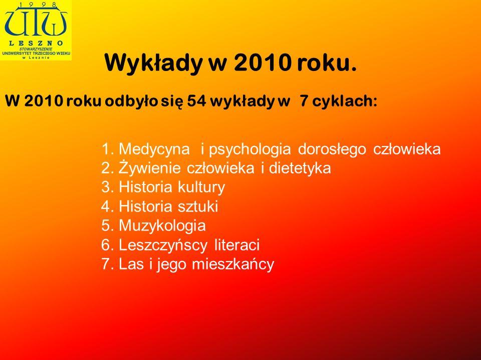 Wyk ł ady w 2010 roku. W 2010 roku odby ł o si ę 54 wyk ł ady w 7 cyklach: 1. Medycyna i psychologia dorosłego człowieka 2. Żywienie człowieka i diete