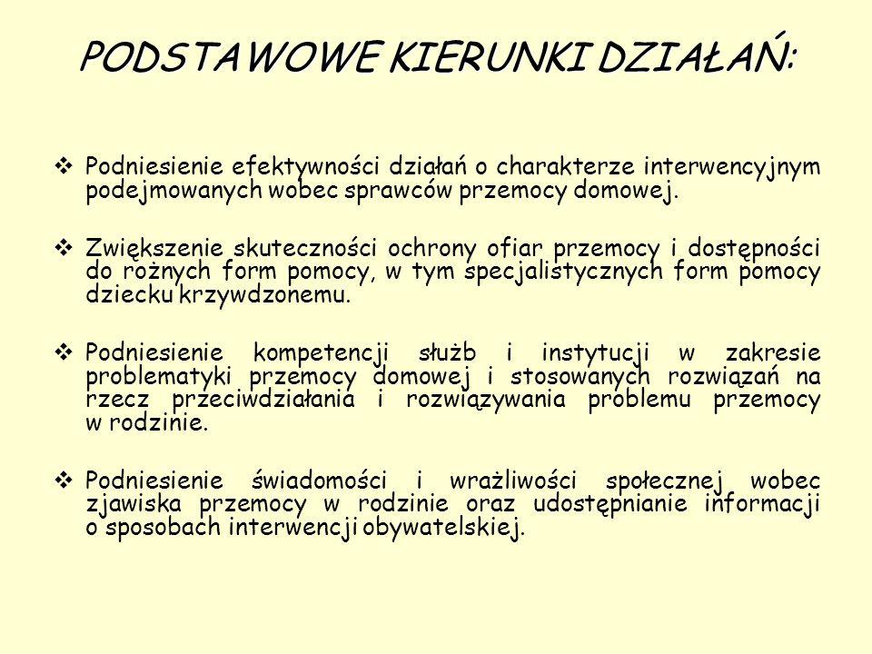 PODSTAWOWE KIERUNKI DZIAŁAŃ: Podniesienie efektywności działań o charakterze interwencyjnym podejmowanych wobec sprawców przemocy domowej. Zwiększenie