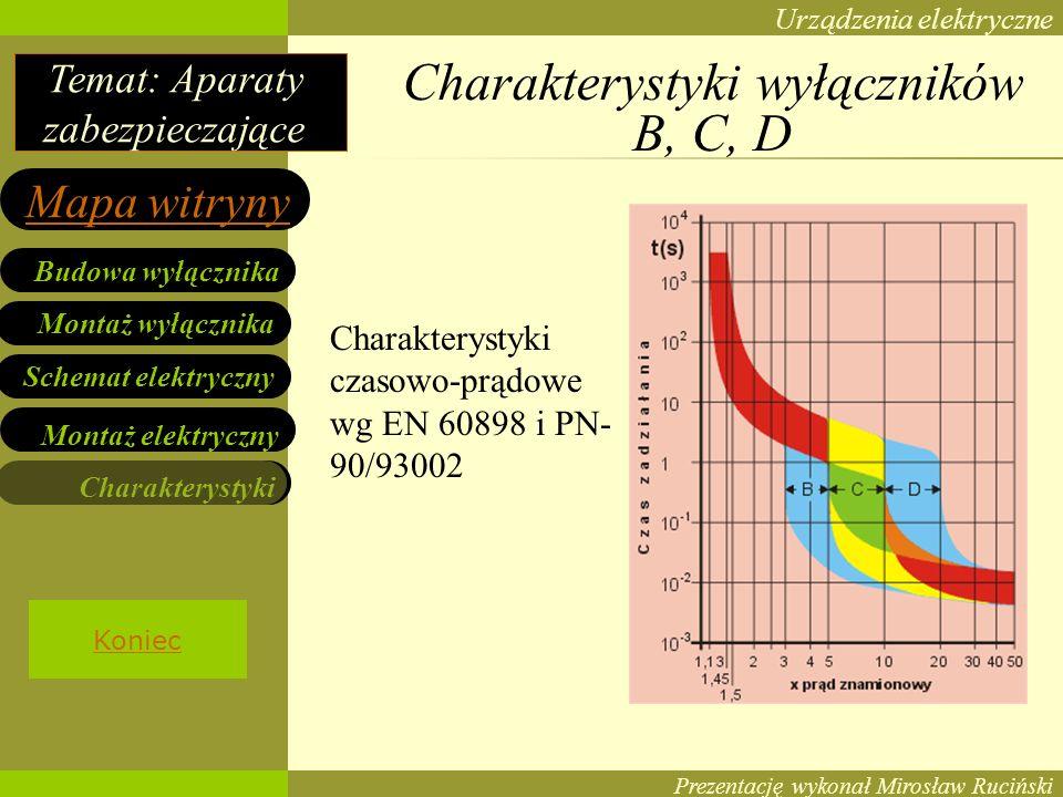 Temat: Aparaty zabezpieczające Urządzenia elektryczne Montaż wyłącznika Schemat elektryczny Montaż elektryczny Charakterystyki Budowa wyłącznika Mapa