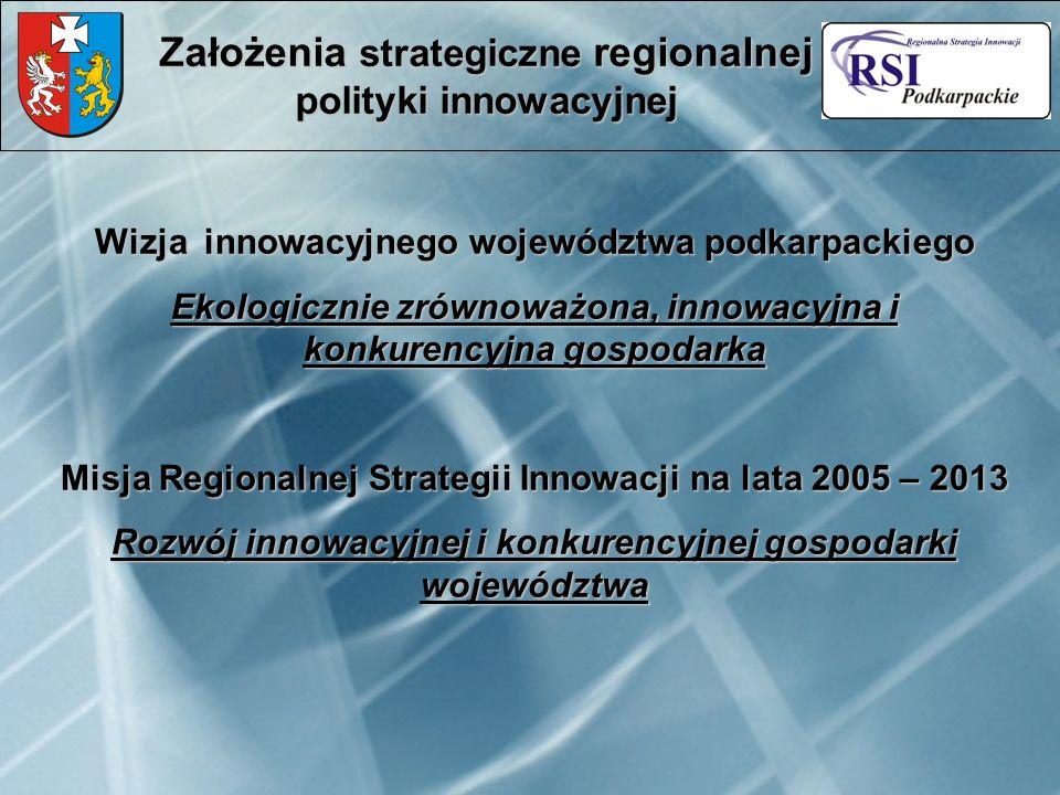 Wizja innowacyjnego województwa podkarpackiego Ekologicznie zrównoważona, innowacyjna i konkurencyjna gospodarka Misja Regionalnej Strategii Innowacji