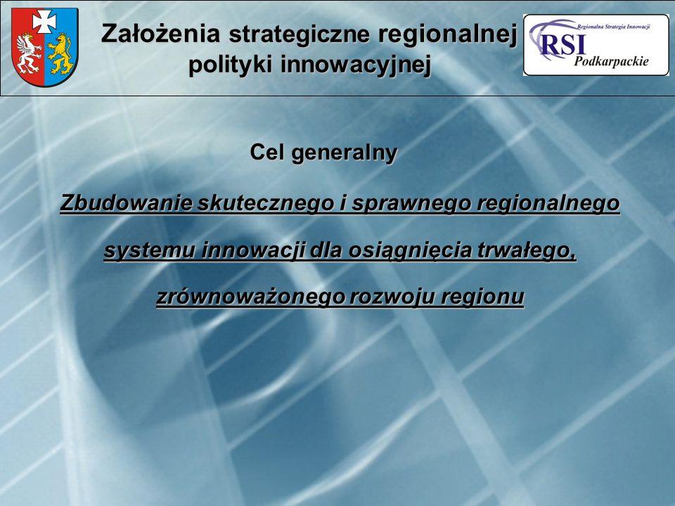 Cel generalny Założenia strategiczne regionalnej polityki innowacyjnej Zbudowanie skutecznego i sprawnego regionalnego systemu innowacji dla osiągnięc