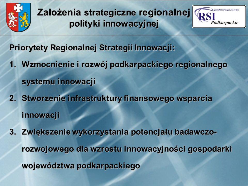 Priorytety Regionalnej Strategii Innowacji: 1.Wzmocnienie i rozwój podkarpackiego regionalnego systemu innowacji 2.Stworzenie infrastruktury finansowe