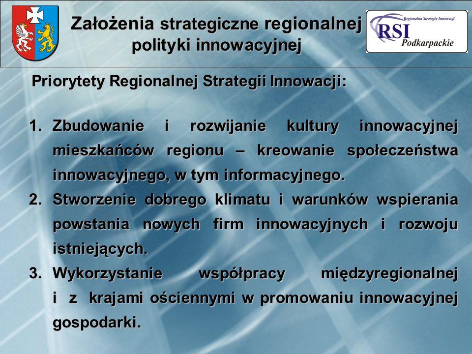 Priorytety Regionalnej Strategii Innowacji: 1.Zbudowanie i rozwijanie kultury innowacyjnej mieszkańców regionu – kreowanie społeczeństwa innowacyjnego