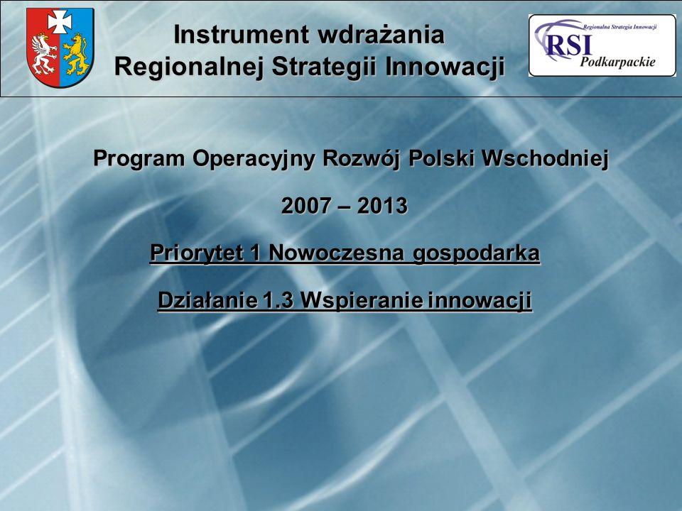 Program Operacyjny Rozwój Polski Wschodniej 2007 – 2013 Program Operacyjny Rozwój Polski Wschodniej 2007 – 2013 Priorytet 1 Nowoczesna gospodarka Dzia