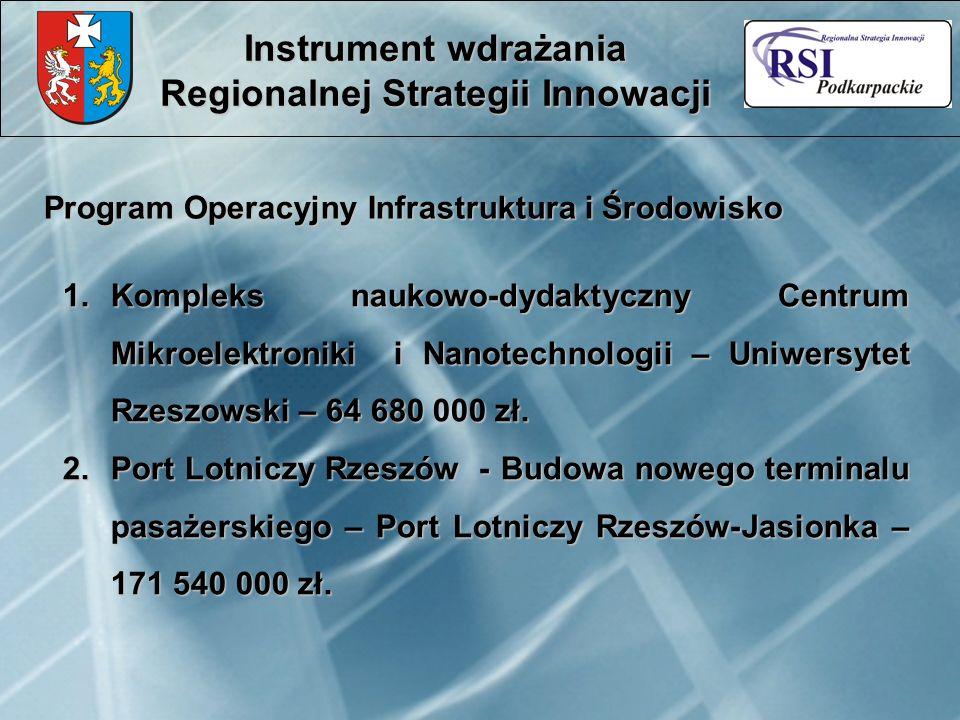 Program Operacyjny Infrastruktura i Środowisko Instrument wdrażania Regionalnej Strategii Innowacji 1.Kompleks naukowo-dydaktyczny Centrum Mikroelektr