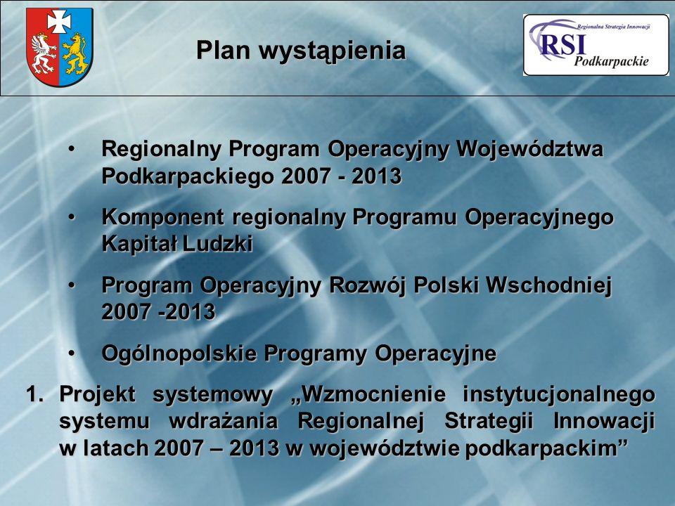 Regionalny Program Operacyjny Województwa Podkarpackiego 2007 - 2013Regionalny Program Operacyjny Województwa Podkarpackiego 2007 - 2013 Komponent reg