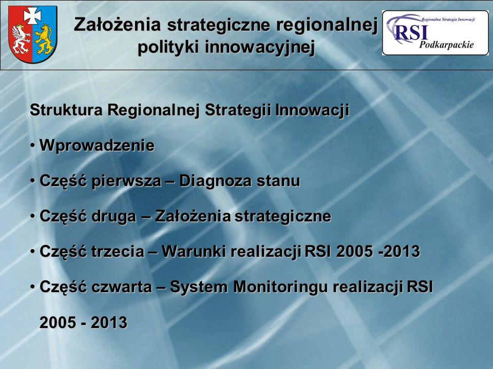 Struktura Regionalnej Strategii Innowacji WprowadzenieWprowadzenie Część pierwsza – Diagnoza stanuCzęść pierwsza – Diagnoza stanu Część druga – Założe