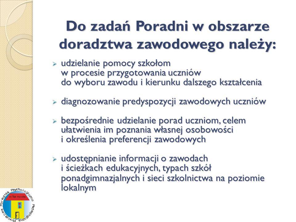 Do zadań Poradni w obszarze doradztwa zawodowego należy (c.d.): udzielanie specjalistycznej pomocy uczniom z przeciwwskazaniami zdrowotnymi do wyboru zawodu oraz z różnymi niepełnosprawnościami udzielanie specjalistycznej pomocy uczniom z przeciwwskazaniami zdrowotnymi do wyboru zawodu oraz z różnymi niepełnosprawnościami