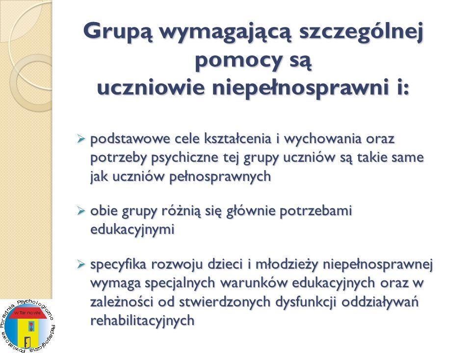 Orzeczenie zawiera: określenie rodzaju i stopnia niepełnosprawności określenie rodzaju i stopnia niepełnosprawności warunki niezbędne do realizacji potrzeb edukacyjnych warunki niezbędne do realizacji potrzeb edukacyjnych metody stymulacji i terapii metody stymulacji i terapii formy pomocy psychologiczno-pedagogicznej formy pomocy psychologiczno-pedagogicznej formy kształcenia: formy kształcenia: w przedszkolu ogólnodostępnym, w tym z oddziałami integracyjnymi, integracyjnym lub specjalnym w przedszkolu ogólnodostępnym, w tym z oddziałami integracyjnymi, integracyjnym lub specjalnym w szkole ogólnodostępnej, integracyjnej lub oddziale integracyjnym w szkole ogólnodostępnej, integracyjnej lub oddziale integracyjnym szkole specjalnej lub specjalnym ośrodku szkolno-wychowawczym szkole specjalnej lub specjalnym ośrodku szkolno-wychowawczym Podstawa prawna: Rozporządzenie Ministra Edukacji Narodowej z dnia 18 września 2008 r.