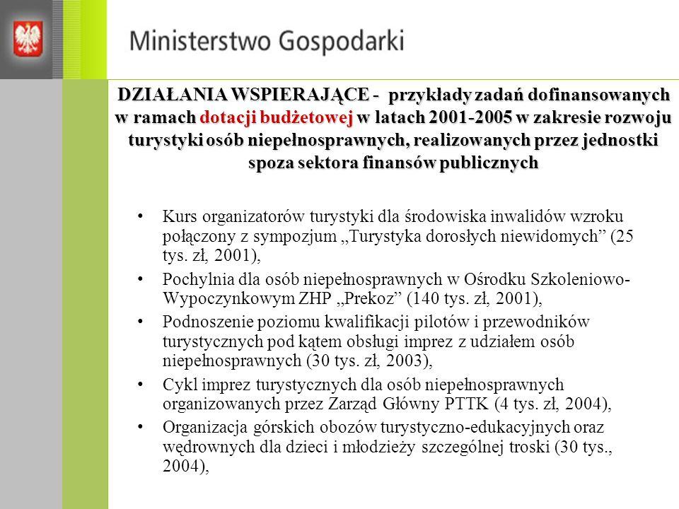 DZIAŁANIA WSPIERAJĄCE - przykłady zadań dofinansowanych w ramach dotacji budżetowej w latach 2001-2005 w zakresie rozwoju turystyki osób niepełnospraw