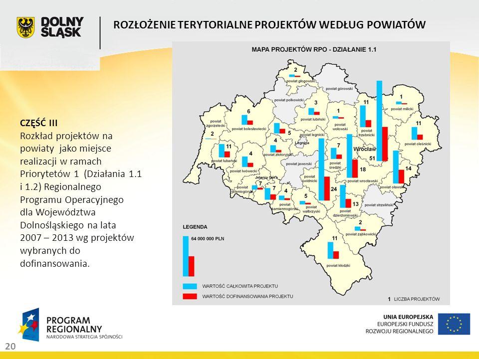 20 ROZŁOŻENIE TERYTORIALNE PROJEKTÓW WEDŁUG POWIATÓW CZĘŚĆ III Rozkład projektów na powiaty jako miejsce realizacji w ramach Priorytetów 1 (Działania