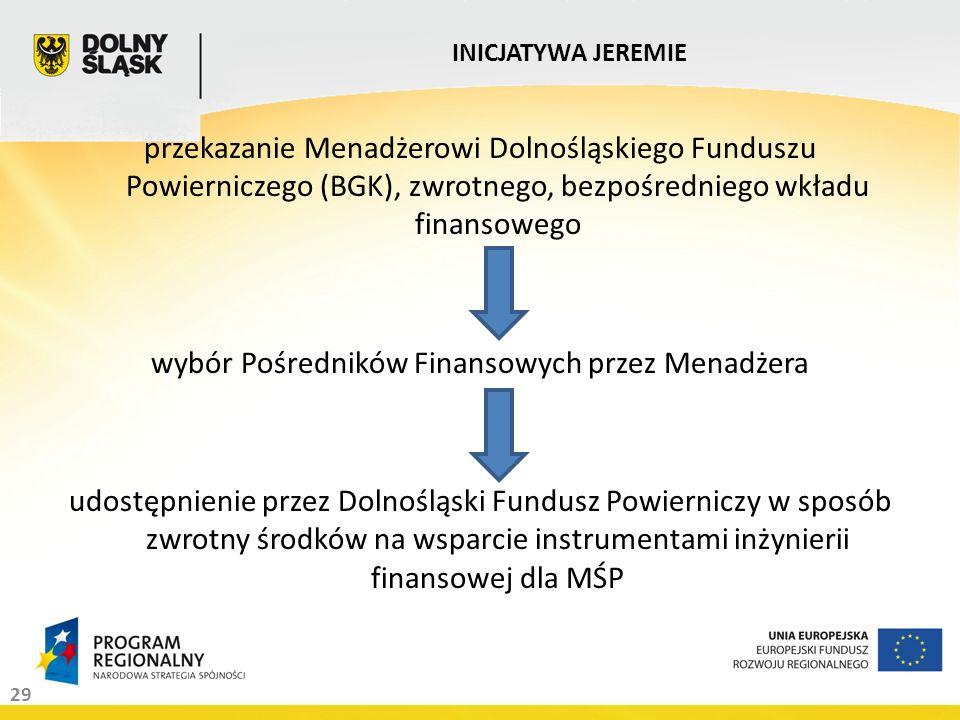 29 INICJATYWA JEREMIE przekazanie Menadżerowi Dolnośląskiego Funduszu Powierniczego (BGK), zwrotnego, bezpośredniego wkładu finansowego wybór Pośredni