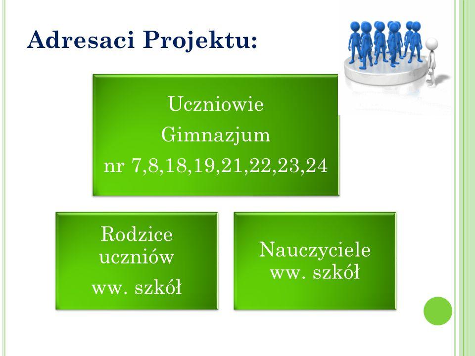 Adresaci Projektu: Uczniowie Gimnazjum nr 7,8,18,19,21,22,23,24 Rodzice uczniów ww. szkół Nauczyciele ww. szkół