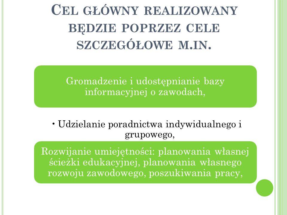 Centrum Informacji Zawodowej w Częstochowie, Powiatowy Urząd Pracy w Częstochowie, Centrum Kształcenia Praktycznego w Częstochowie, I NSTYTUCJE WSPIERAJĄCE S ZOK :