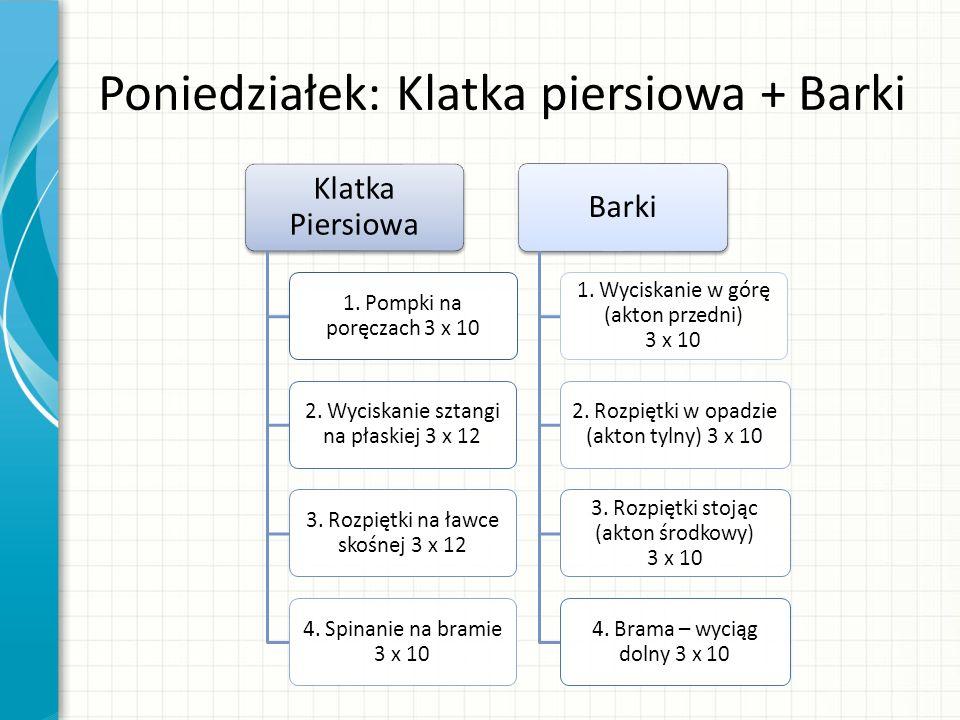 Poniedziałek: Klatka piersiowa + Barki Klatka Piersiowa 1.