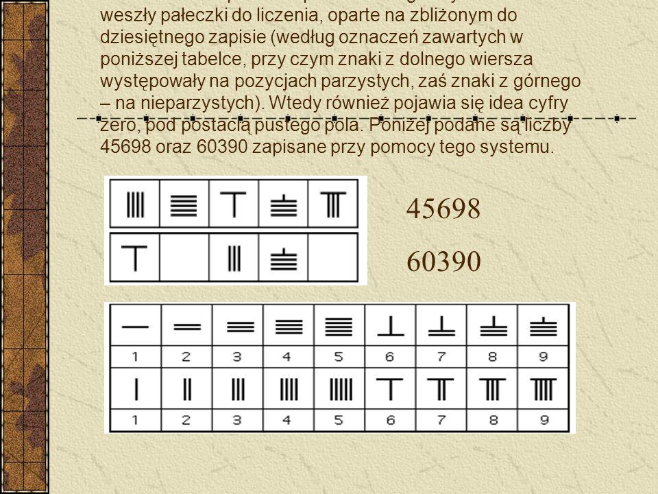 Około IV wieku p.n.e. do powszechnego użycia w Chinach weszły pałeczki do liczenia, oparte na zbliżonym do dziesiętnego zapisie (według oznaczeń zawar