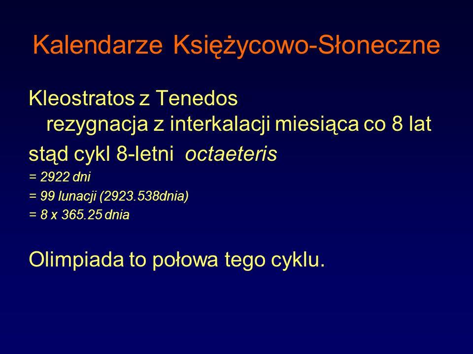 Kalendarze Księżycowo-Słoneczne Kleostratos z Tenedos rezygnacja z interkalacji miesiąca co 8 lat stąd cykl 8-letni octaeteris = 2922 dni = 99 lunacji
