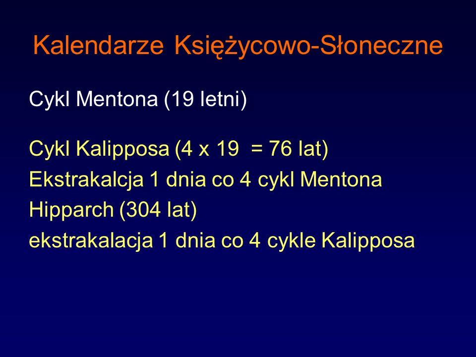 Kalendarze Księżycowo-Słoneczne Cykl Mentona (19 letni) Cykl Kalipposa (4 x 19 = 76 lat) Ekstrakalcja 1 dnia co 4 cykl Mentona Hipparch (304 lat) ekst
