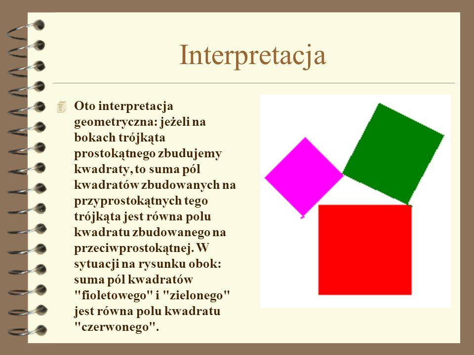 Interpretacja 4 Oto interpretacja geometryczna: jeżeli na bokach trójkąta prostokątnego zbudujemy kwadraty, to suma pól kwadratów zbudowanych na przyp