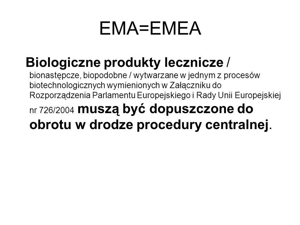 EMA=EMEA Biologiczne produkty lecznicze / bionastępcze, biopodobne / wytwarzane w jednym z procesów biotechnologicznych wymienionych w Załączniku do Rozporządzenia Parlamentu Europejskiego i Rady Unii Europejskiej nr 726/2004 muszą być dopuszczone do obrotu w drodze procedury centralnej.
