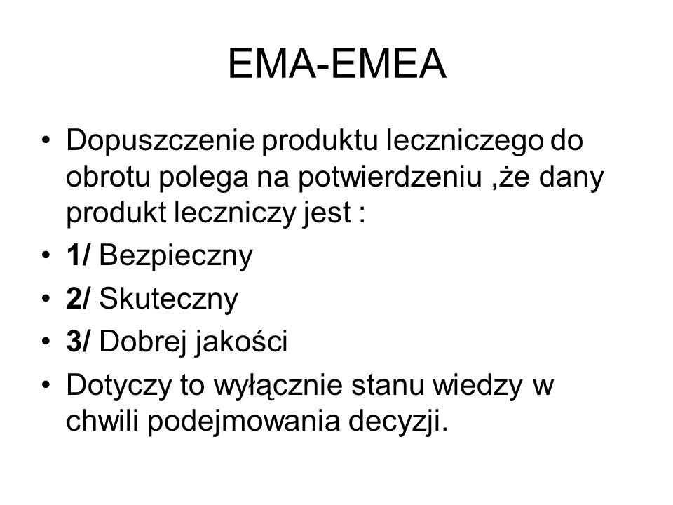 EMA-EMEA Dopuszczenie produktu leczniczego do obrotu polega na potwierdzeniu,że dany produkt leczniczy jest : 1/ Bezpieczny 2/ Skuteczny 3/ Dobrej jakości Dotyczy to wyłącznie stanu wiedzy w chwili podejmowania decyzji.