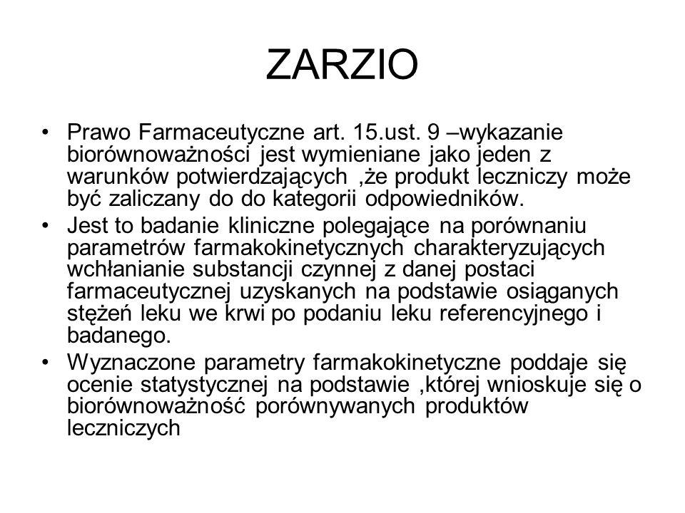 ZARZIO Prawo Farmaceutyczne art.15.ust.
