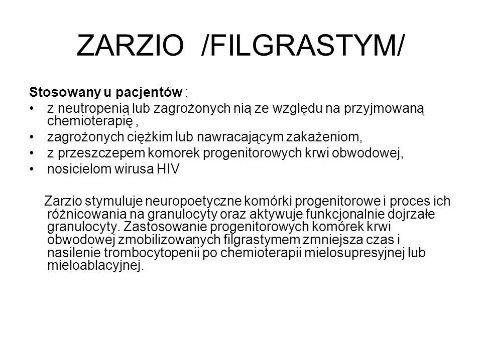 ZARZIO /FILGRASTYM/ Stosowany u pacjentów : z neutropenią lub zagrożonych nią ze względu na przyjmowaną chemioterapię, zagrożonych ciężkim lub nawracającym zakażeniom, z przeszczepem komorek progenitorowych krwi obwodowej, nosicielom wirusa HIV Zarzio stymuluje neuropoetyczne komórki progenitorowe i proces ich różnicowania na granulocyty oraz aktywuje funkcjonalnie dojrzałe granulocyty.
