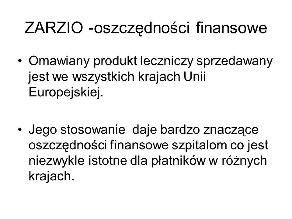ZARZIO -oszczędności finansowe Omawiany produkt leczniczy sprzedawany jest we wszystkich krajach Unii Europejskiej.