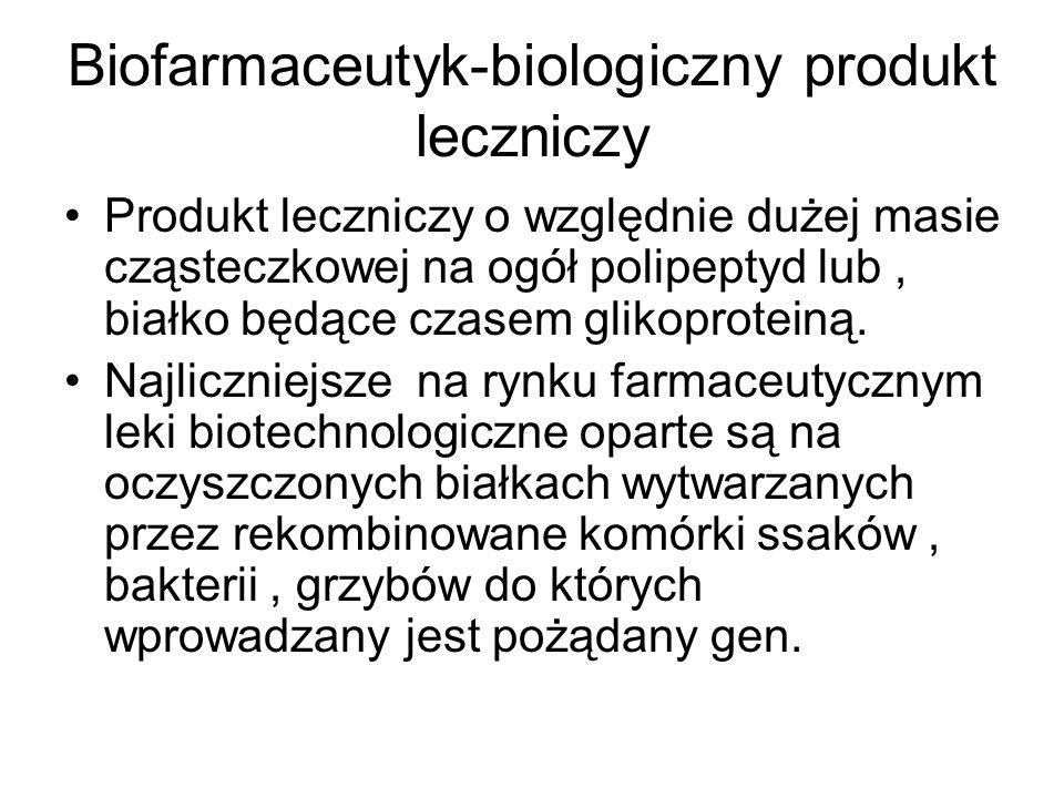 Dopuszczenie do obrotu Rygory dopuszczenia do obrotu produktu leczniczego podobnego biologicznie zawarte są w wytycznych CHMP EMA np.