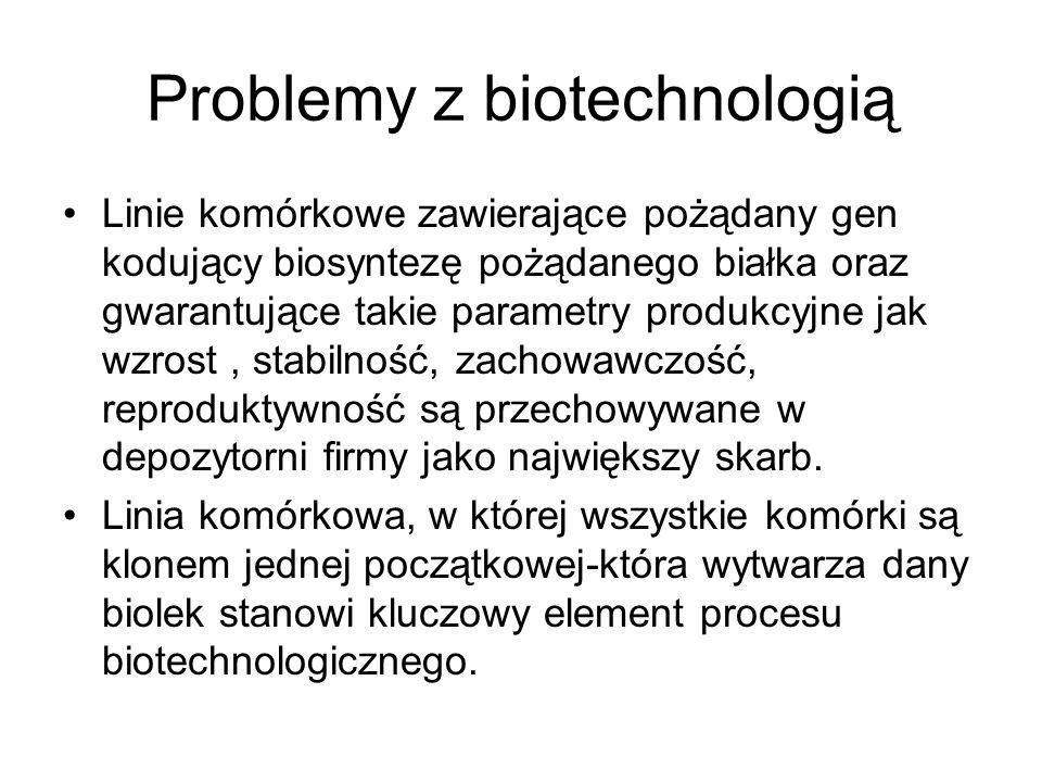Biokonkurencja Niestety miłe chwile nie trwają wiecznie i wszelkie monopole padają.