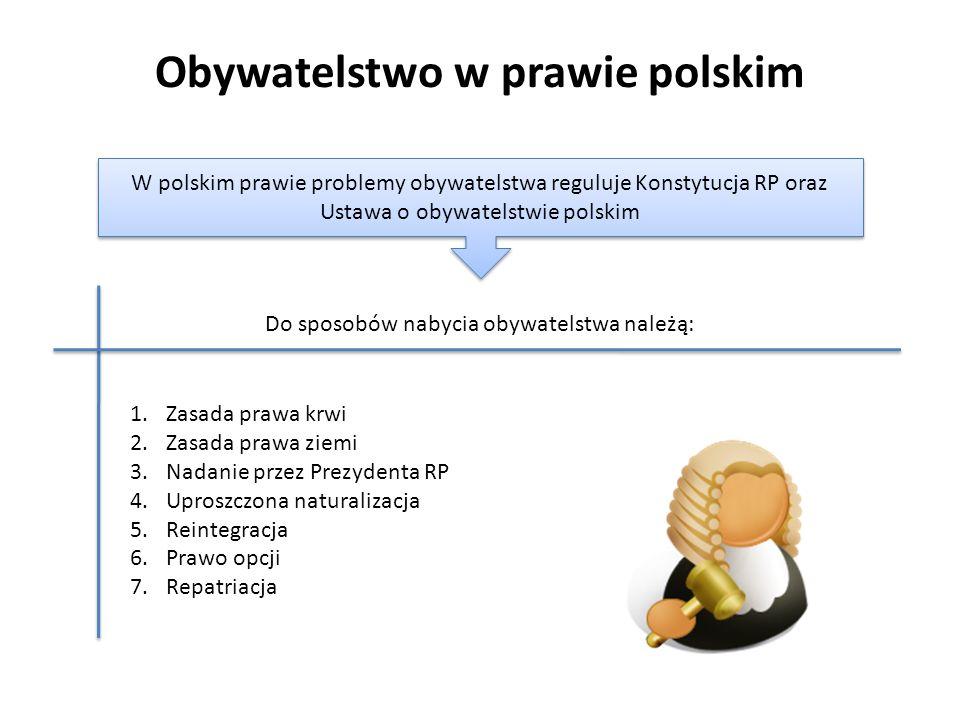 Obywatelstwo w prawie polskim W polskim prawie problemy obywatelstwa reguluje Konstytucja RP oraz Ustawa o obywatelstwie polskim Do sposobów nabycia o