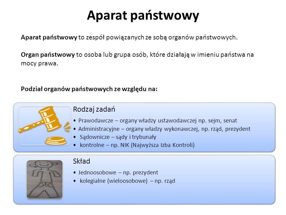 Aparat państwowy Aparat państwowy to zespół powiązanych ze sobą organów państwowych. Organ państwowy to osoba lub grupa osób, które działają w imieniu