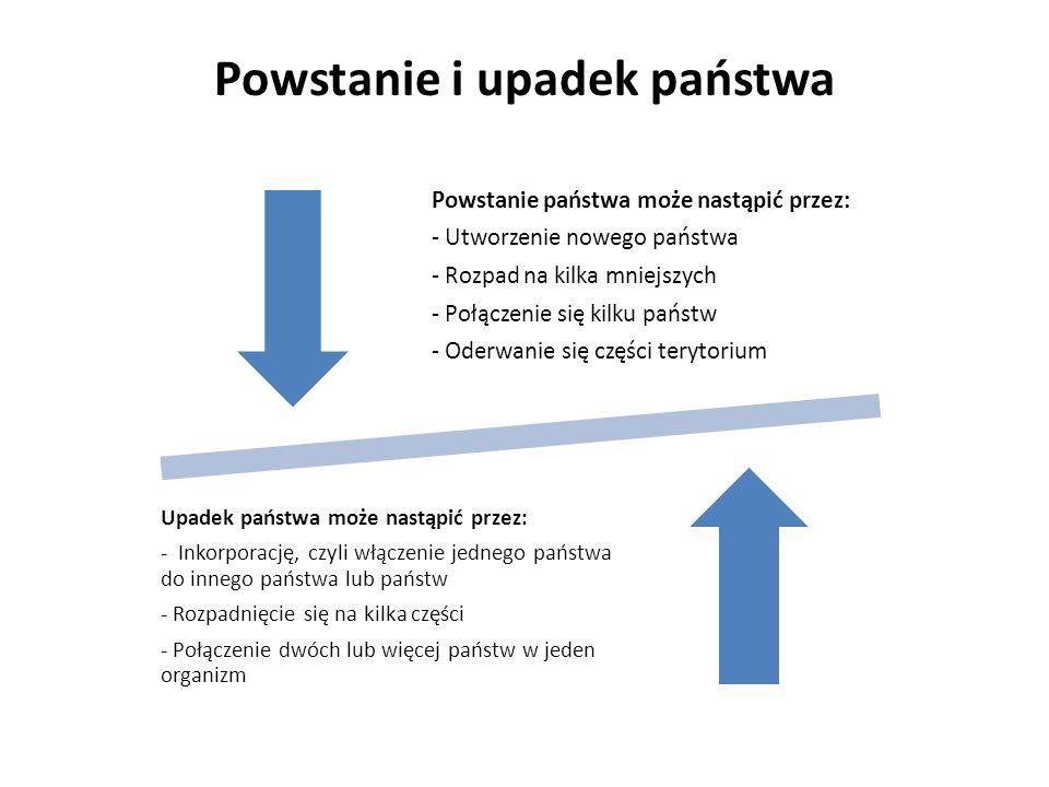 Powstanie i upadek państwa Powstanie państwa może nastąpić przez: - Utworzenie nowego państwa - Rozpad na kilka mniejszych - Połączenie się kilku pańs