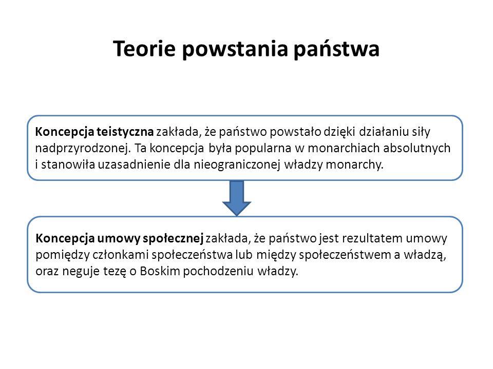 Teorie powstania państwa Teorie teistyczne (gr.