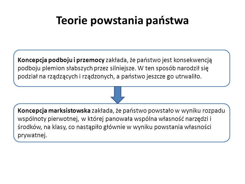 Aparat państwowy Aparat państwowy to zespół powiązanych ze sobą organów państwowych.