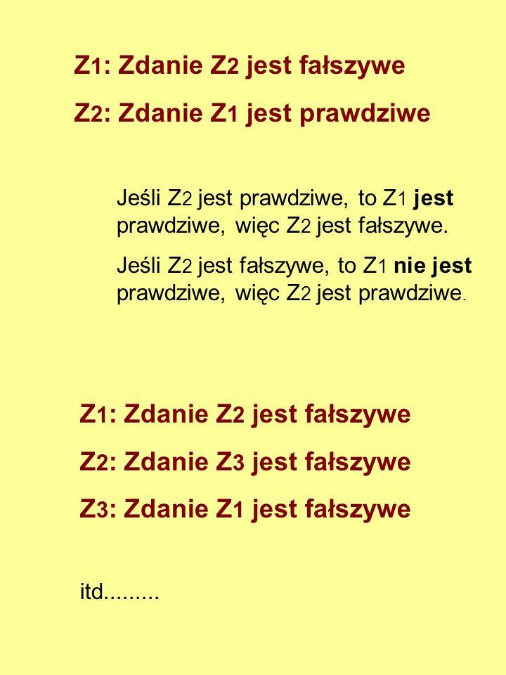 Dodatkowa wartość logiczna? Z: Zdanie Z jest fałszywe lub zdanie Z nie ma wartości logicznej Z: Zdanie Z nie jest prawdziwe Jeśli Z prawdziwe, to Z fa