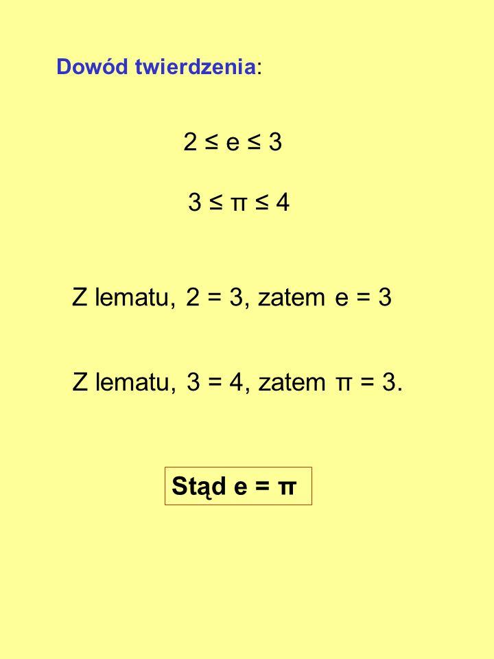 Twierdzenie: e = π. Lemat: dla każdej liczby naturalnej n prawdziwe jest zdanie Dla n=1: jeśli m 1, to m=1, zatem m=n. Załóżmy, że zdanie z lematu jes