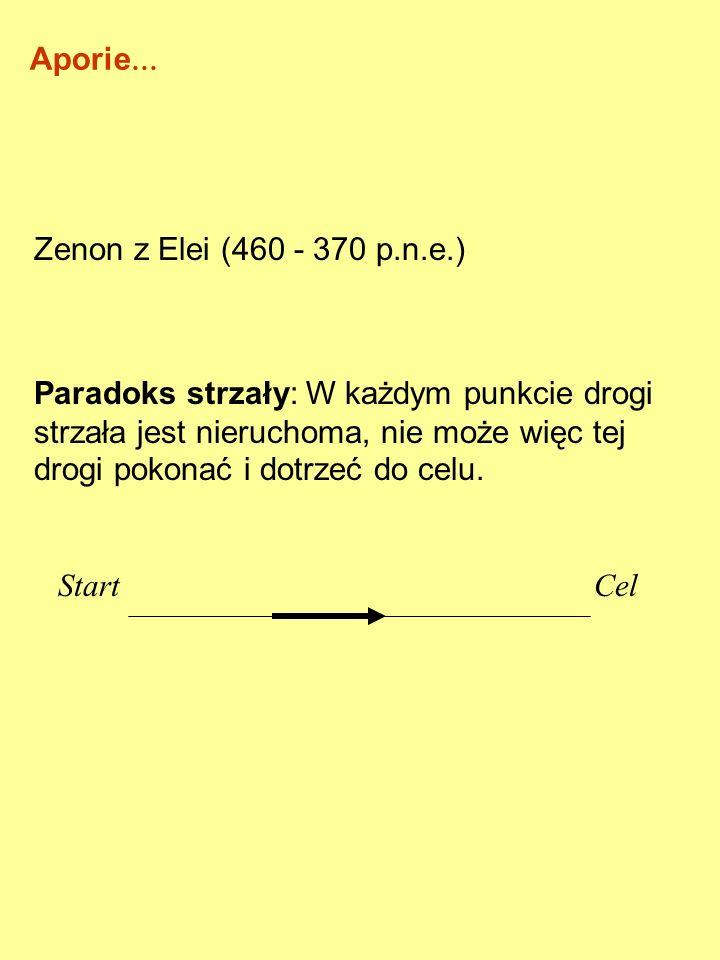 Paradoksy matematyczne … Paradoks Skolema-Löwenheima: Istnieje przeliczalny model teorii mnogości. W szczególności, w tym modelu prawdziwe jest zdanie
