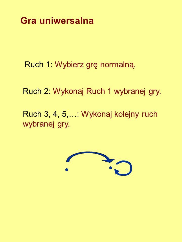 Bertrand Russell (1872 - 1970) Paradoks Russella : Niech Z = { X: X X}. Czy Z Z ? Jeśli Z Z, to spełnia warunek należenia do Z, więc Z Z. Jeśli Z Z, t