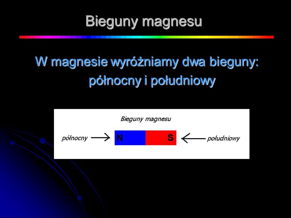 Bieguny magnesu W magnesie wyróżniamy dwa bieguny: północny i południowy północny i południowy