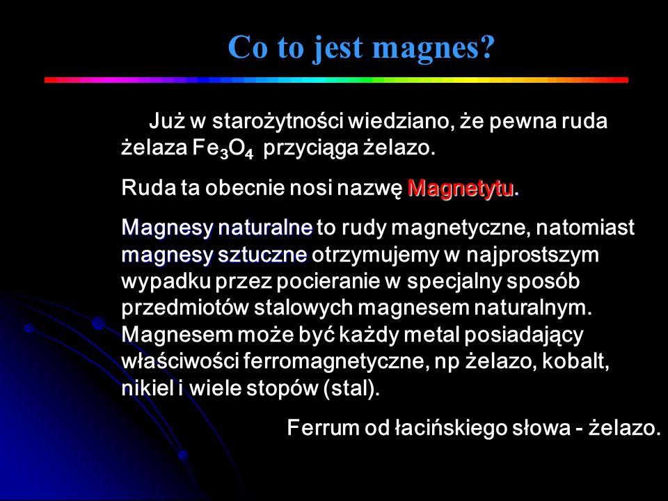 Co to jest magnes? Już w starożytności wiedziano, że pewna ruda żelaza Fe 3 O 4 przyciąga żelazo. Magnetytu. Ruda ta obecnie nosi nazwę Magnetytu. Mag