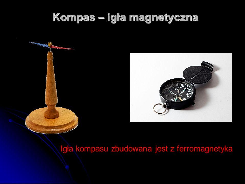 Kompas – igła magnetyczna Igła kompasu zbudowana jest z ferromagnetyka