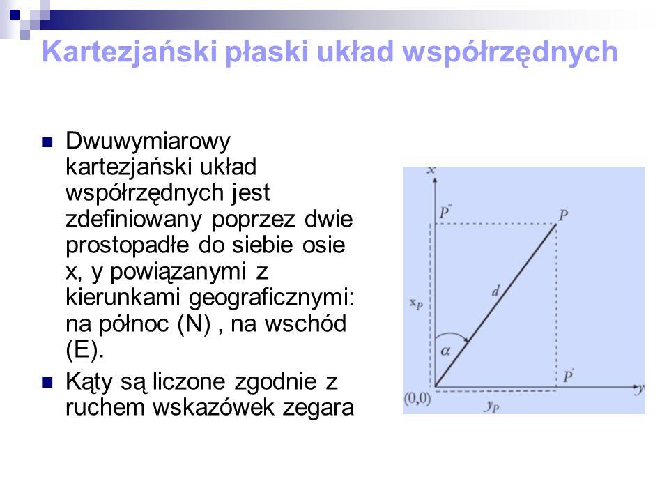 Kartezjański płaski układ współrzędnych Dwuwymiarowy kartezjański układ współrzędnych jest zdefiniowany poprzez dwie prostopadłe do siebie osie x, y p