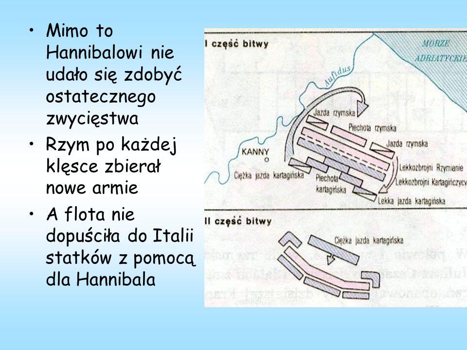 Mimo to Hannibalowi nie udało się zdobyć ostatecznego zwycięstwa Rzym po każdej klęsce zbierał nowe armie A flota nie dopuściła do Italii statków z pomocą dla Hannibala